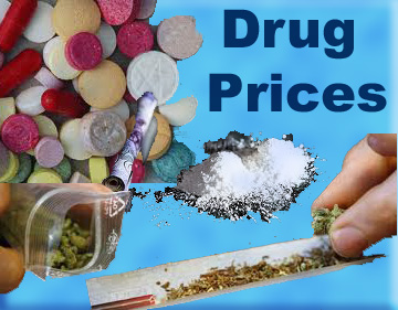 UK Drug Prices